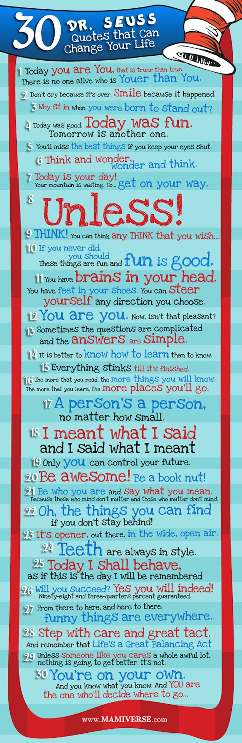 Dr Seuss Quotes from http://www.upworthy.com/