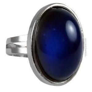 Mood Ring. Image found on Pinterest
